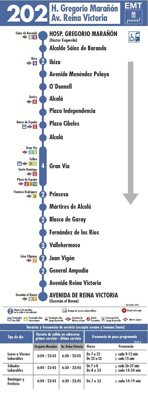 Linea 202 De Emt H Gregorio Maranon Reina Victoria