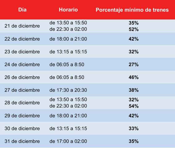 Captura de pantalla 2012-12-25 a la(s) 21.01.17  Los trabajadores de Metro anuncian 12 días de paros: del 13 hasta el 31 Captura de pantalla 2012 12 25 a las 21