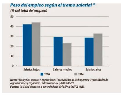 grafico-1  <center><em>La factura de la crisis</em></center> grafico 1