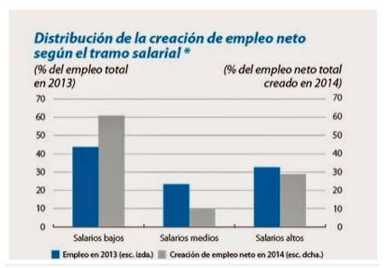 grafico-2  <center><em>La factura de la crisis</em></center> grafico 2