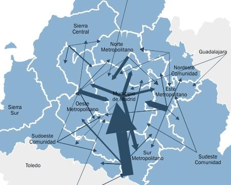 Flujos de la movilidad metropolitana centro-periferia y transversales  <em><center>Smog Madrid</em></center> movilidad3